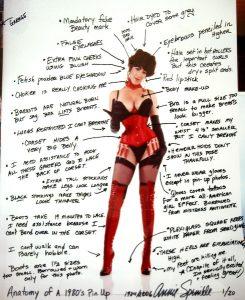 Qui sopra Annie Sprinkle, anatomy of a pinup